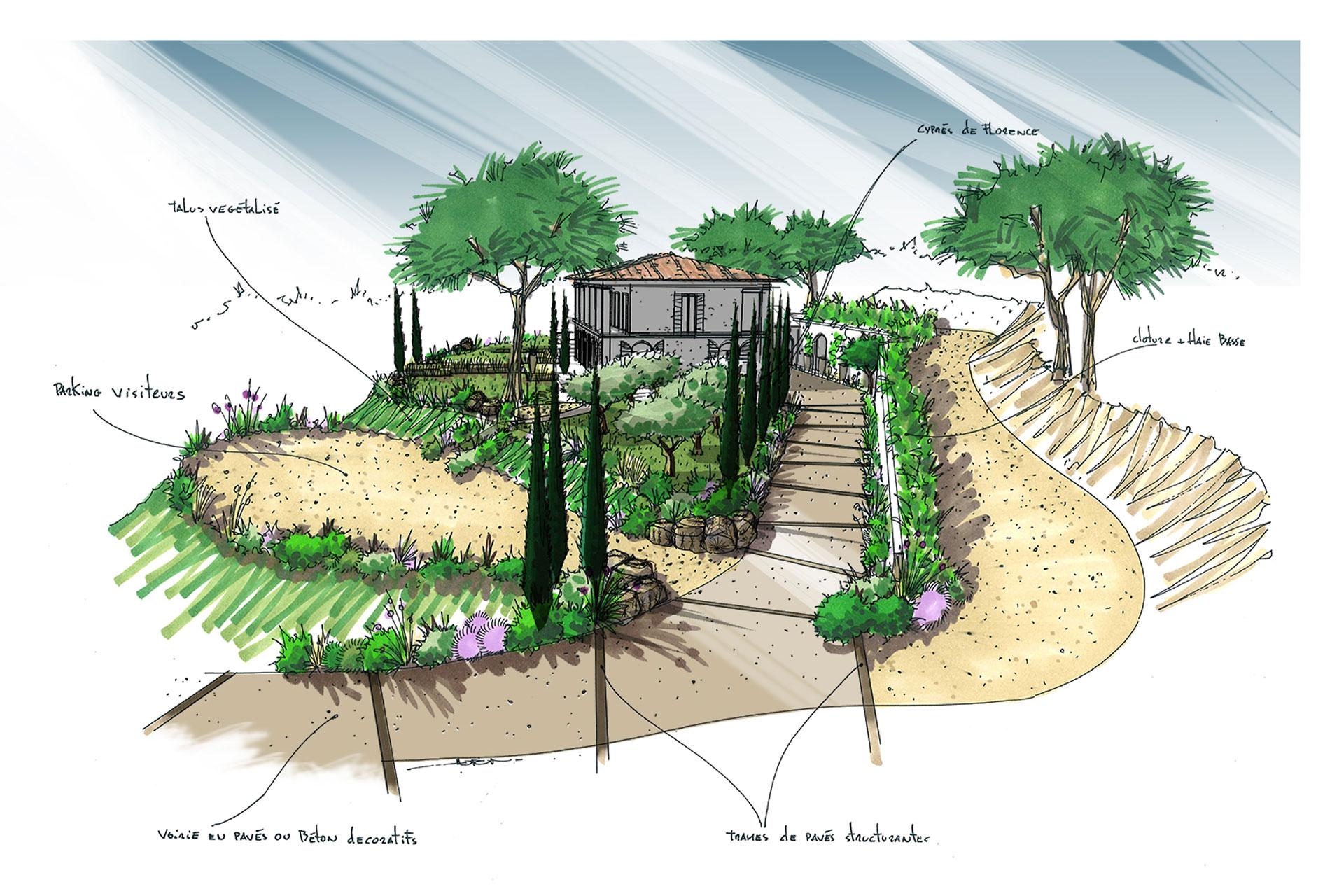 Jardin Méditerranéen Au Pied De La Sainte Victoire ... serapportantà Plan De Jardin 56
