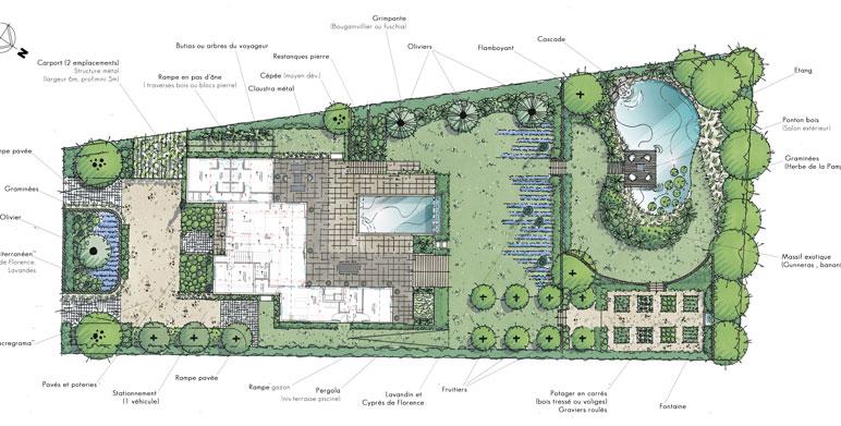 Jardin, Sur Les Rives De La Rivière Iguazu - Province De ... tout Plan De Jardin 56