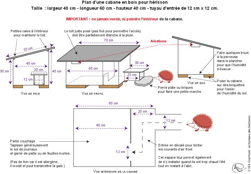 Plan D'Une Cabane Pour Hérisson | Maison Hérisson avec Gertrud+Franck+Plan+Jardin